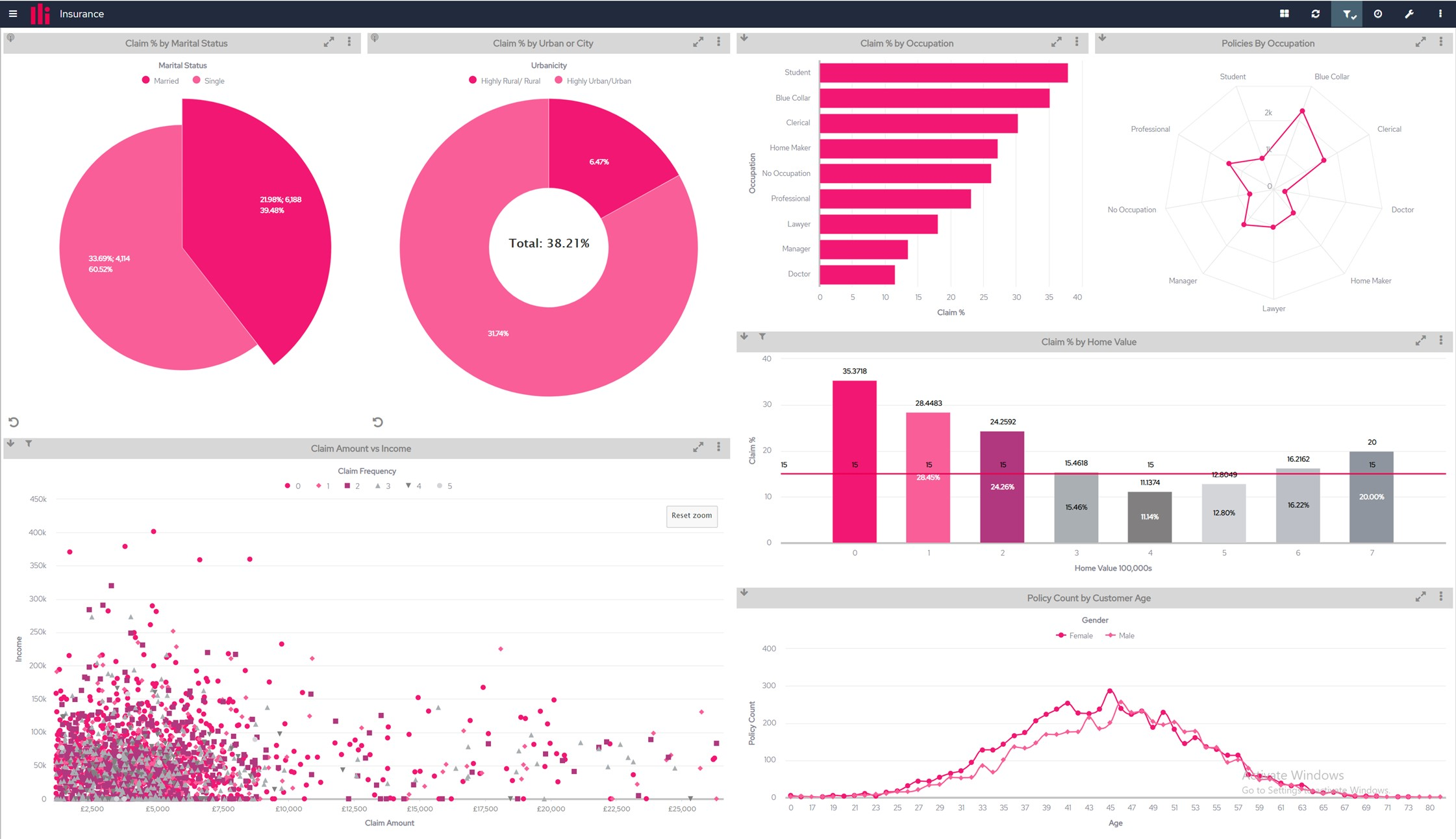 pi reporting business intelligence